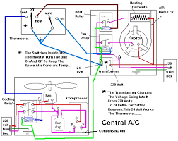 fedders air handler wiring diagram 220 240 wiring diagram instructions dannychesnut com air handler wiring