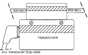 ieee 568b wiring diagram ieee image wiring diagram rj45 568b wiring diagram images to rj45 punch down wiring on ieee 568b wiring diagram
