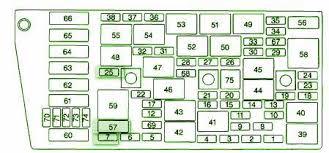 1990 buick century rear fuse box diagram circuit wiring diagrams 1990 buick century rear fuse box diagram