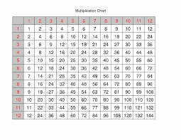 Printable Multiplication Chart To 12 44 Always Up To Date Free Multiplication Chart 1 12