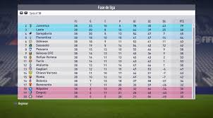 See more of serie b on facebook. After A Horrible 2028 29 Season Inter Gets Relegated To Serie B To Add Insult To Injury Ac Milan Wins The Serie A Title Fifacareers