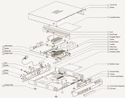 Freightliner m2 fuse box location wiring diagrams international