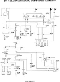 Repair guides wiring diagrams see figures 1 through 50 inside 1995 jeep grand cherokee diagram