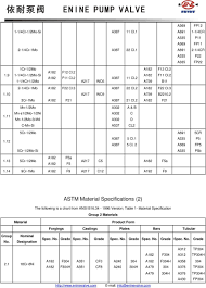 Asme Material Specification Chart Asme Material Specification Chart Best Picture Of Chart