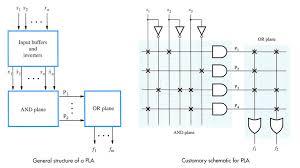 wiring diagrams pal wiring diagram sample wiring diagrams pal wiring diagram meta wiring diagram palomino pop up wiring diagrams pal