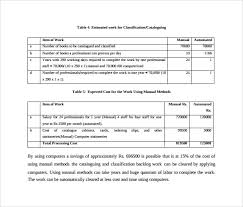Cost Analysis Example 18 Cost Benefit Analysis Templates Word Pdf