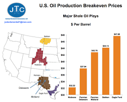 3 American Oil Charts Before Christmas 2018