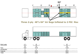 trailer load pallet diagrams trailer database wiring trailer load pallet diagrams trailer database wiring diagram images