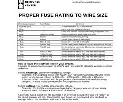 Wire Gauge 15 Amps Simple Southwire 6 16 2 2 Wire 9336