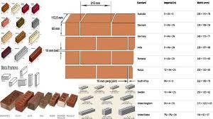 size of a brick standard brick size dimensions standard brick size mm