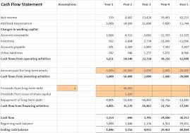 cash flow statements understanding cash flow statements in startups plan projections
