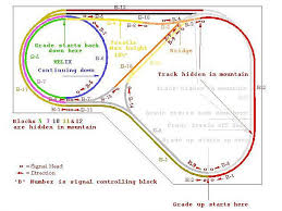block wiring model trains bookmark about wiring diagram • my model railroad my block signaling system project page rh melvineperry pot com model train sets model train switch wiring