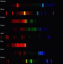 Helium Light Spectrum Spectroscopy Interaction Of Light And Matter Article
