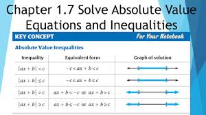7 chapter 1 7 solve absolute value equations and inequalities