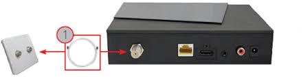 Le décodeur tv de numericable. Red By Sfr Le Replay Ne Fonctionne Pas Infos Questions