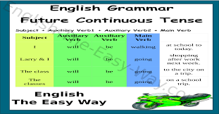 English Grammar Tense Chart Future Continuous Tense Chart English Grammar English