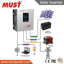 factory price 1000w solar circuit diagram off grid hybrid micro solar panel inverter wiring diagram factory price 1000w solar circuit diagram off grid hybrid micro inverter