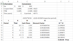 Bond Pricing Example Formulas Calculate Bond Pricing In Excel