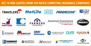 Car Insurance Companies Quotes Simple Car Insurance Companies Quotes Interesting Long Island Auto