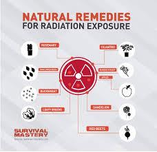 best radiation exposure ideas lighting natural remedies for radiation exposure