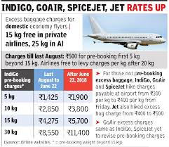 Airline Fee Chart Baggage Charges Indigo Spicejet Goair Hike Excess Baggage