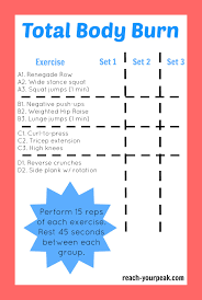 Total Body Gym Workout Chart Total Body Workout Routine Archives Reach Your Peak