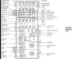 3c6 2000 ford ranger fuse box diagram 2000 Ford Ranger Fuse Box Under Hood 2000 Ford Ranger Fuse Identification