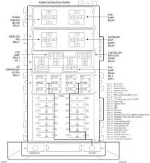 for a 1985 jeep cherokee fuse box diagram for wiring diagrams 95 grand cherokee fuse diagram at 1993 Jeep Cherokee Fuse Box Diagram