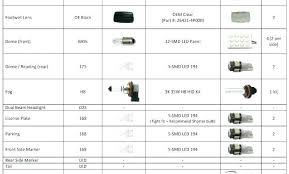 Bulb Chart Light Bulb Spectrum Chart Realgf Co