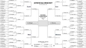 Ncaa Tournament Bracket Scores 2018 Ncaa Tournament Bracket Scores Schedule Updates For Final