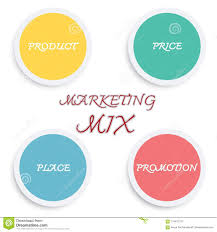 Marketing Mix Strategy Or 4ps Model Chart Stock Vector
