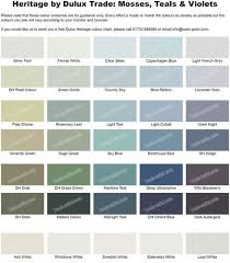 Mosses Teals And Violet Shades From The Dulux Trade