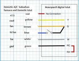 wiring diagram for thermostat to furnace the wiring diagram duo therm analog thermostat problem irv2 forums wiring diagram