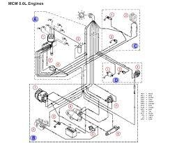 mercruiser ignition wiring diagram diagrams instructions exceptional mercruiser 140 ignition wiring diagram mercruiser ignition wiring diagram diagrams instructions exceptional switch