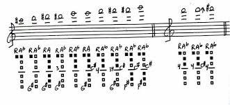Altissimo Clarinet Chart The Clarinet Of The 21st Century Vii 2 Eb Altissimo