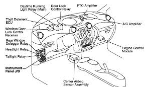 fuse box for my car car wiring diagram download cancross co 2015 Toyota Camry Fuse Box Diagram toyota echo my radio and dash clock has gone out fuse box for my car fuse box for my car 98 fuse box diagram of 2015 toyota camry