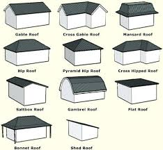 different roof styles residential roof types because these are things  adults should know without knowing the
