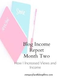 Work At Home Jobs For Moms To Boost Your Income Today     Pinterest How to Start a Successful Blog  The Ultimate Guide   A step by step tutorial