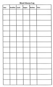 High And Low Blood Sugar Levels Chart Monthly Blood Sugar Log Blood Sugar Chart Blood Pressure