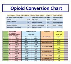 sle opioid conversion chart 6 free doents in pdf with regard to opiate parison