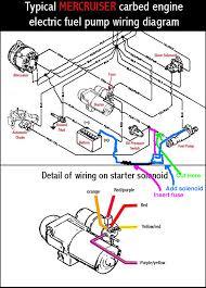 Wiring Diagram For Electric Fuel Pump VP3 Fuel Pump Diagram