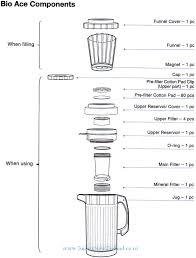 portable water filter diagram. ACE BIO Portable Water Filter - Components / Parts Diagram Y