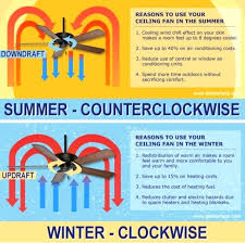 ceiling fan rotation in winter proper ceiling fan rotation for winter