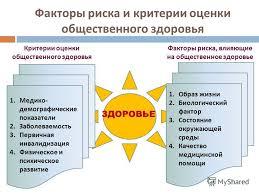 Презентация на тему ЗДОРОВЫЙ ОБРАЗ ЖИЗНИ ПРОФИЛАКТИЧЕСКОЕ  5 Факторы