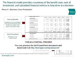 Excel Roi Template Calculation Excel Template Calculator Free Download Roi