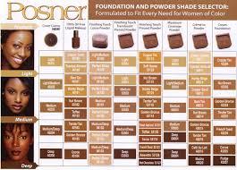 Iman Foundation Chart Revlon Makeup Color Chart Bedowntowndaytona Com