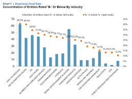 Recovery Prospects In The U S Technology Sector S P Global