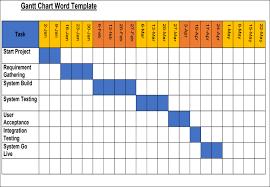Gantt Chart Word Template