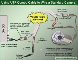 wiring diagram for security camera wiring diagram ip camera wiring diagram at Camera Wiring Diagram