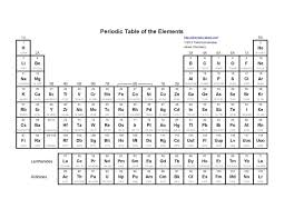 mass rounded off periodic table rounded mass periodik tabelrhberlinstoryandtravelsinfo with atomic and number sesigncorprhdesigncorpco periodic periodic